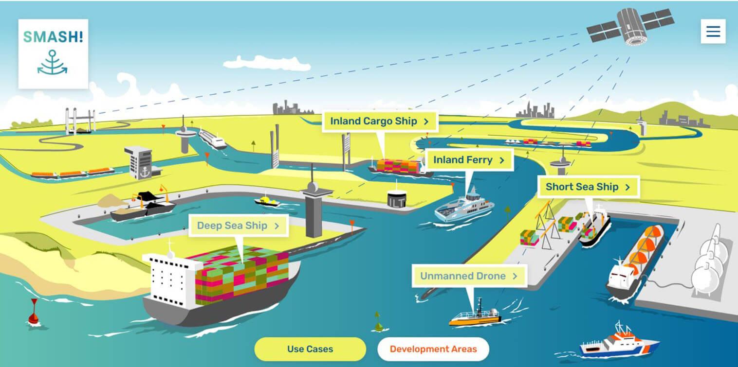 SMASH! lanceert de Roadmap Smart Shipping op 3 november tijdens Europort